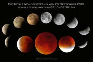 Die Totale Mondfinsternis 2015 in Riesa